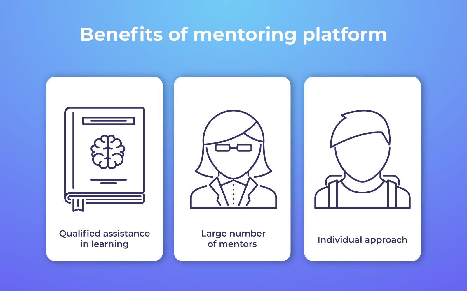 starting a mentoring business