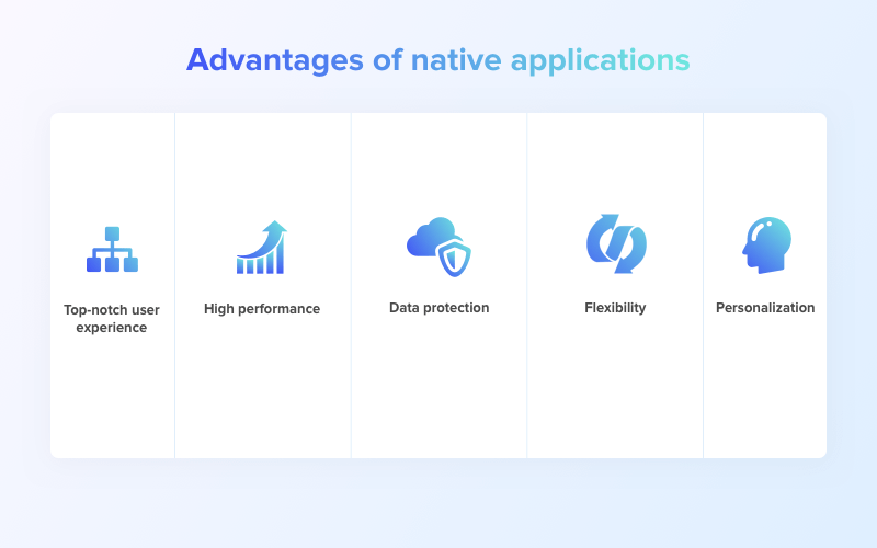 Native vs  Hybrid App: Considering Pros and Cons of Each Option