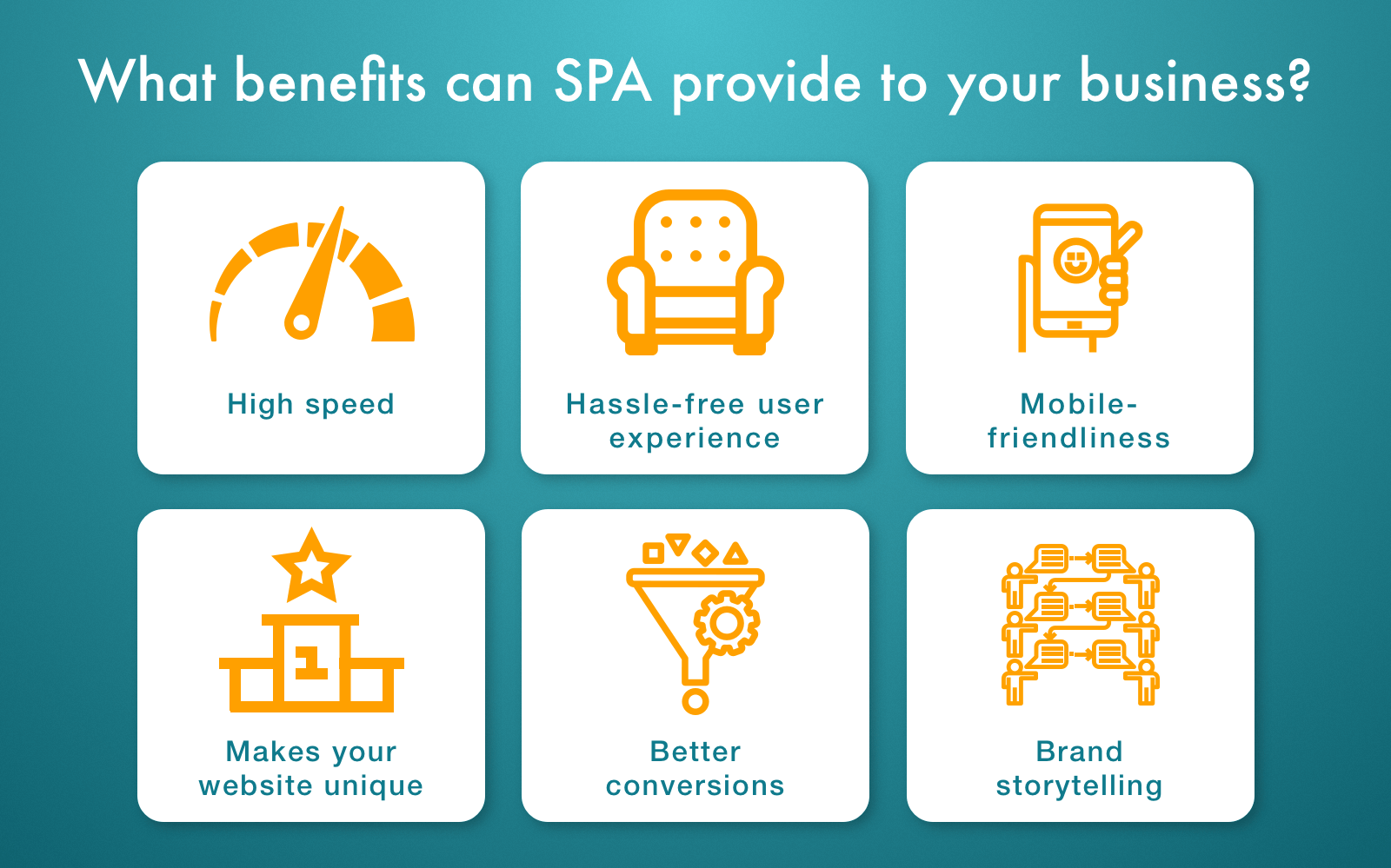 single-page apps benefits