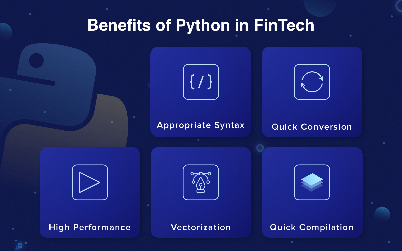 See Why Python Is The Best Programming Language For FinTech Software