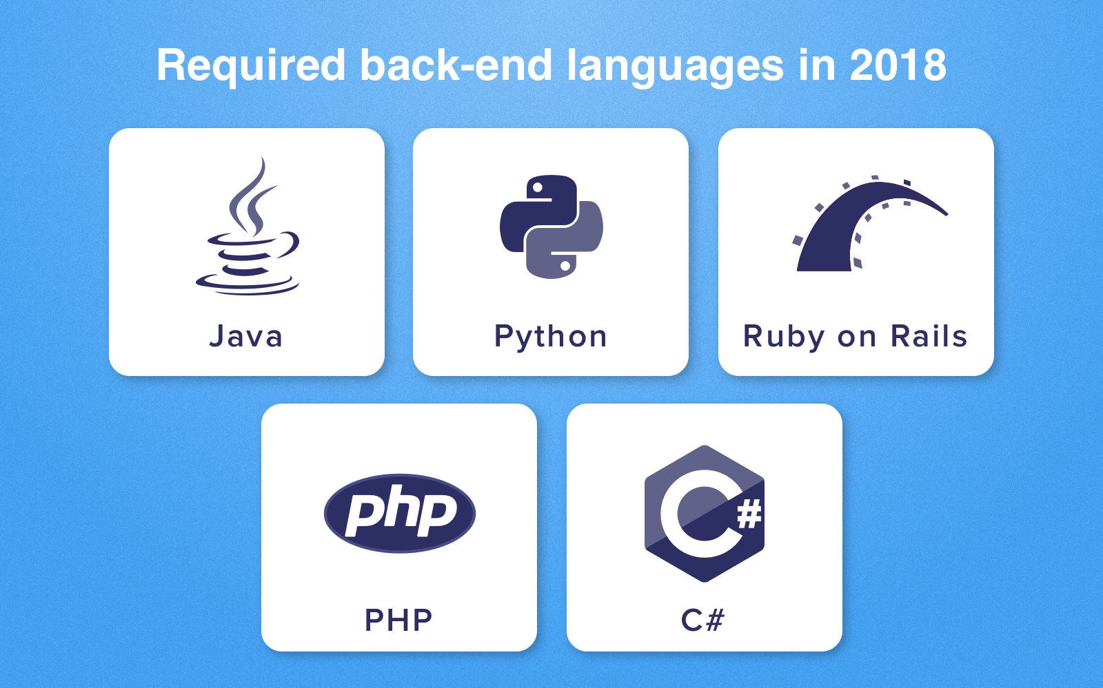 backend coding languages in 2018