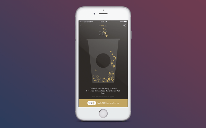 Retail mobile app features: Loyalty program