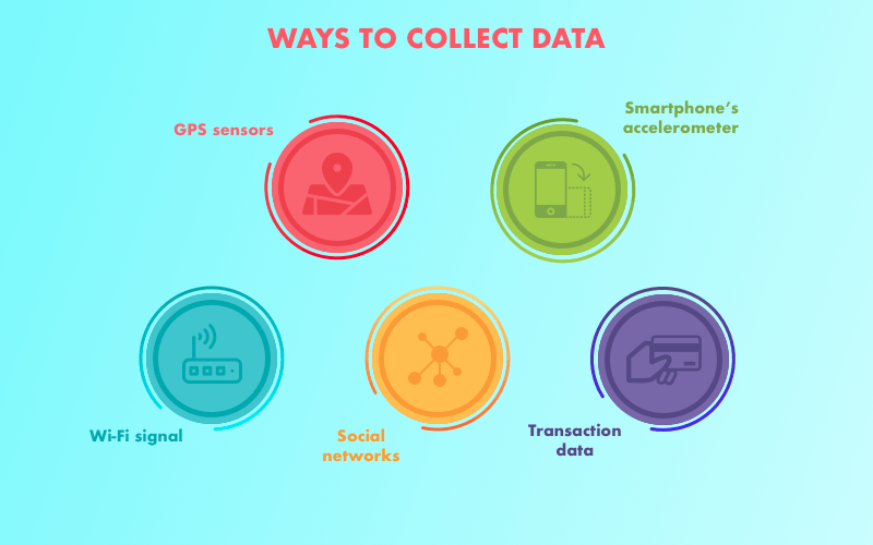 Big Data application development: how to collect data