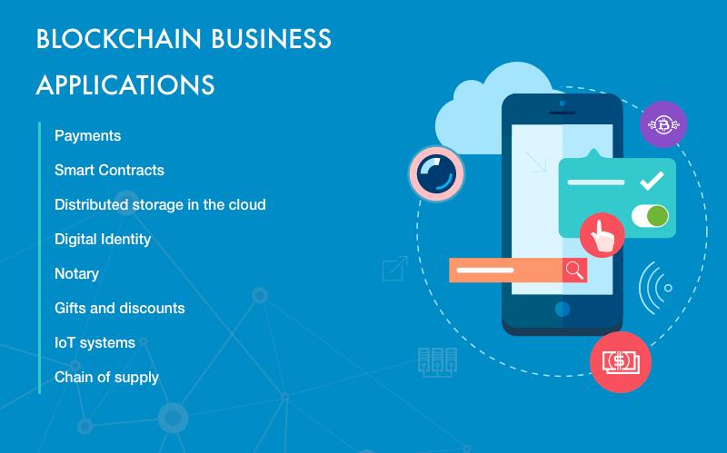 Blockchain App