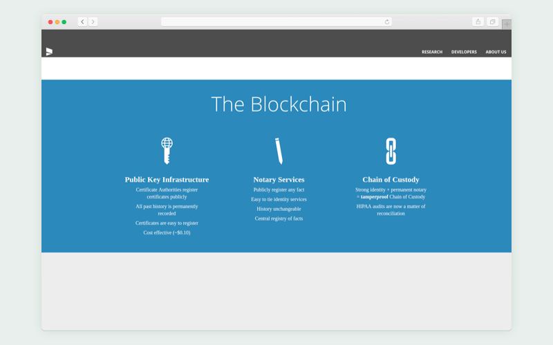 blockchain startup companies