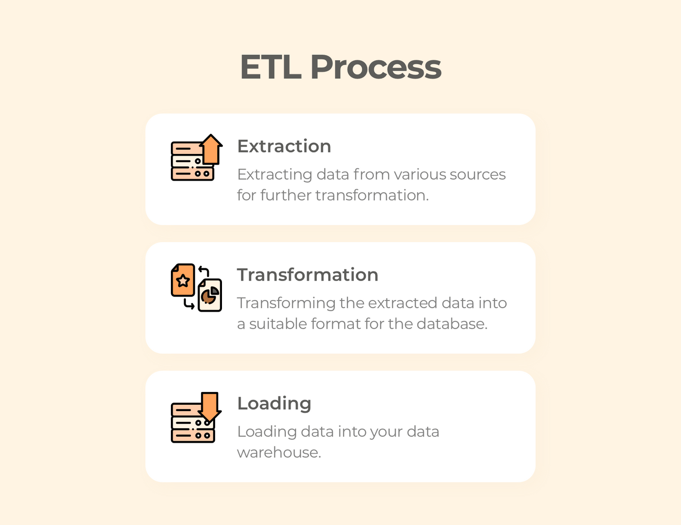 ETL process and its steps