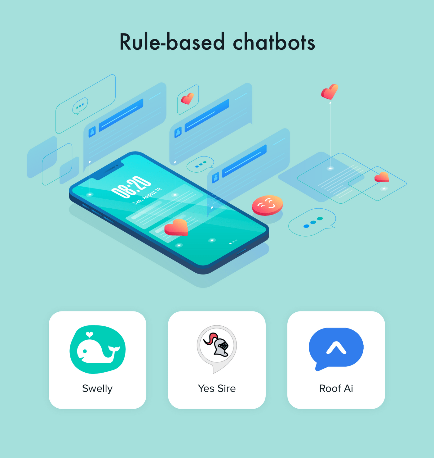 Rule-based chatbots