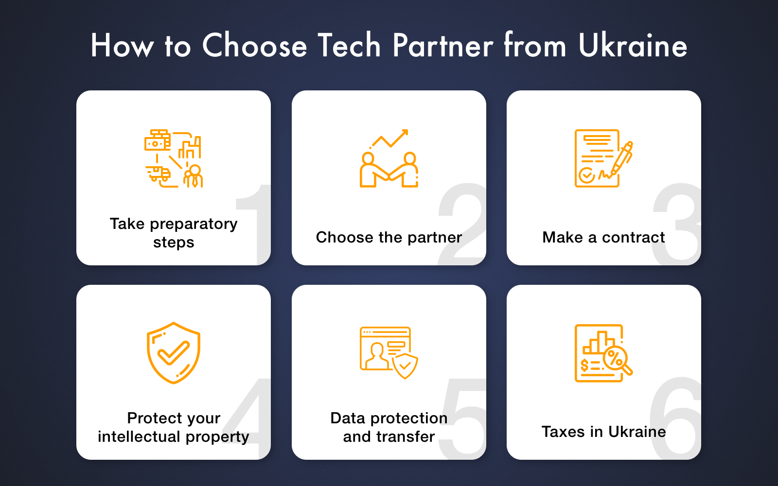 Steps to validate IT company in Ukraine