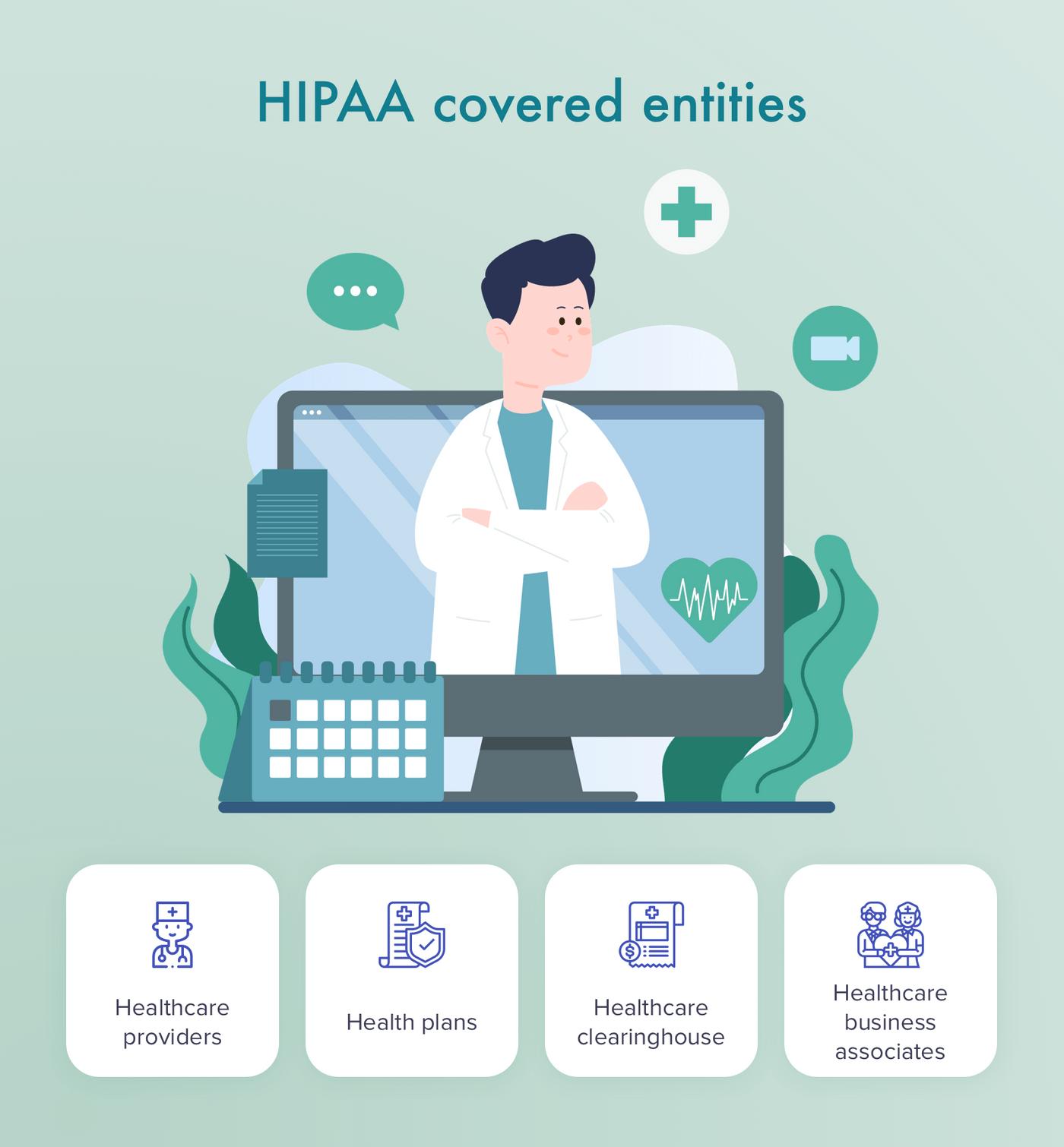 HIPAA regulations during telemedicine app development