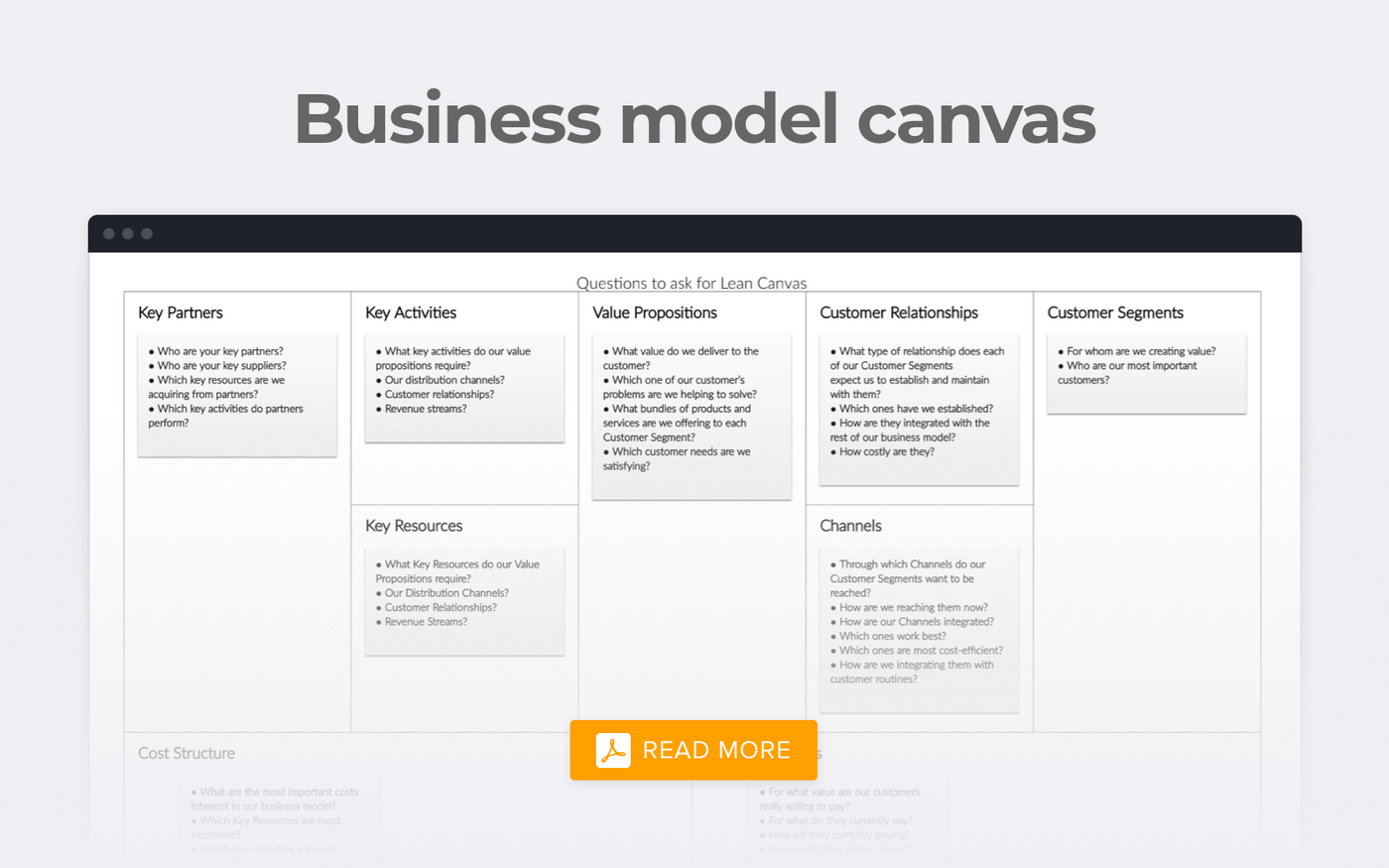 An example of business model canvas
