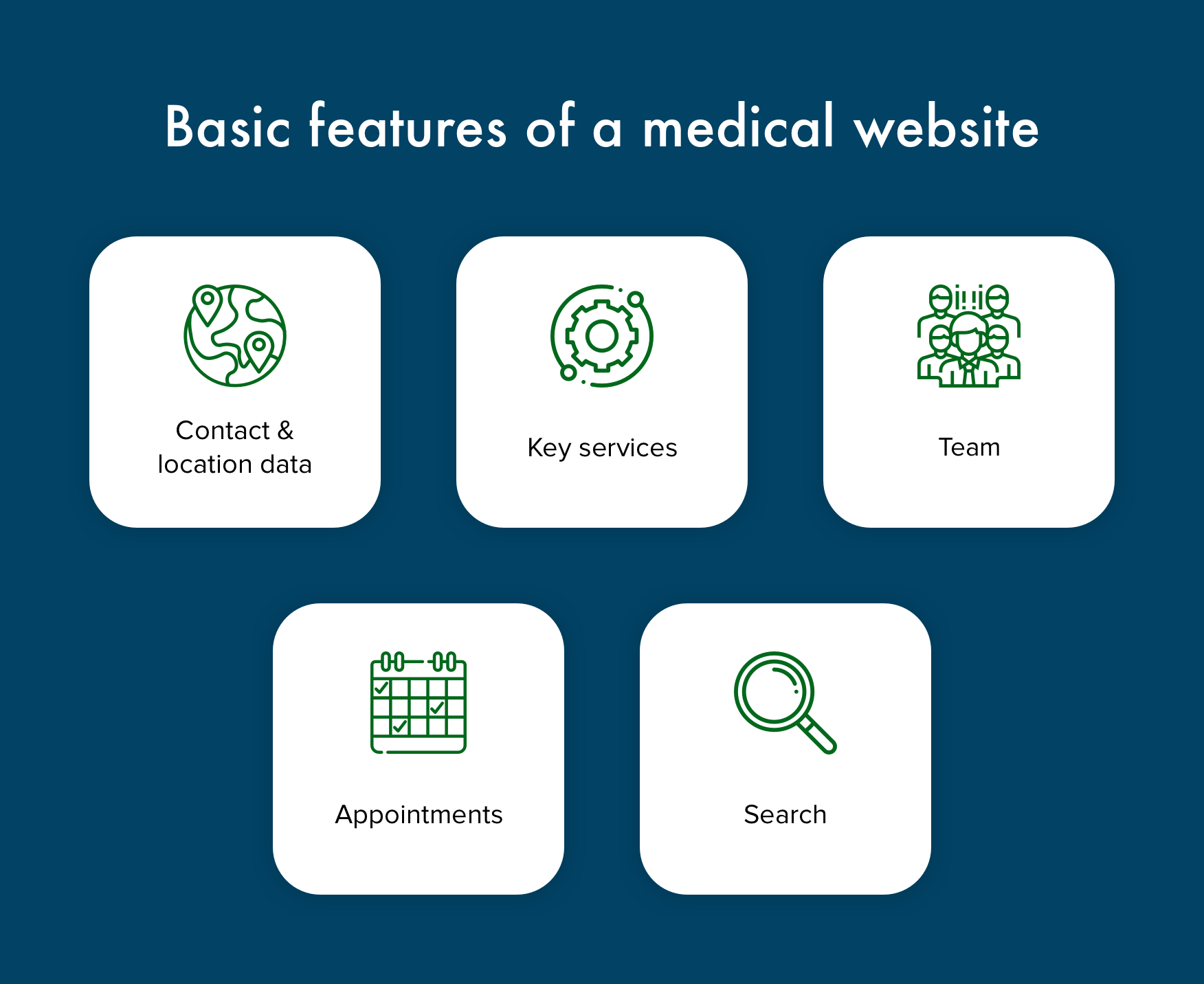 Medical web development: Basic features