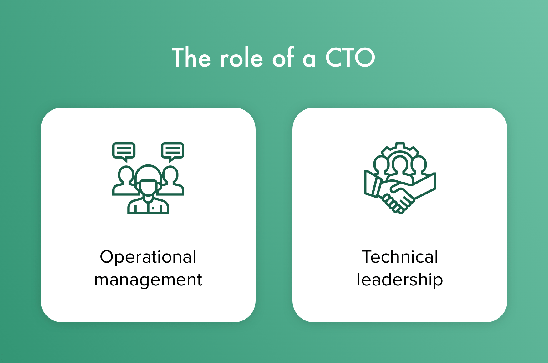 The role of a CTO