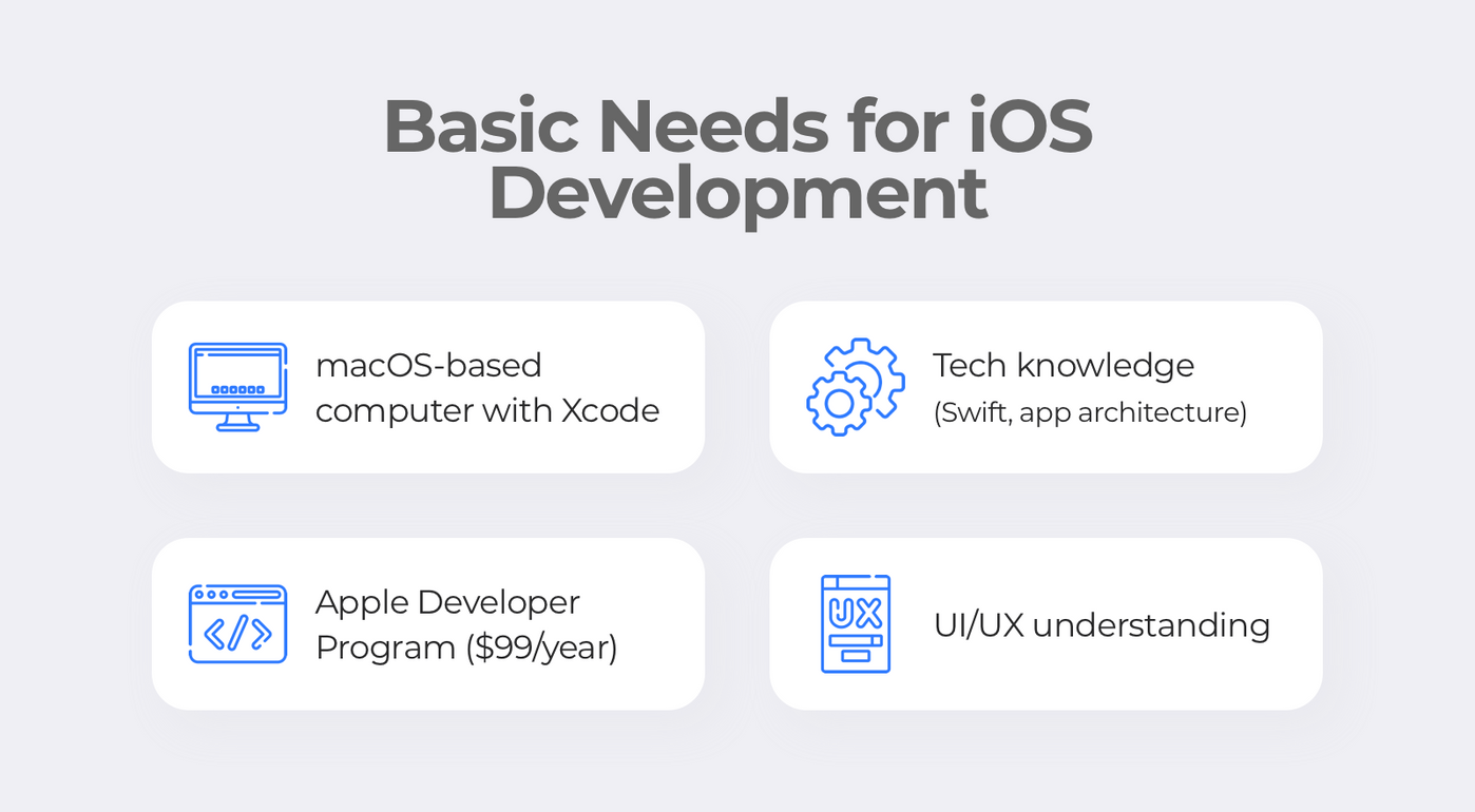 Basic needs for iOS development