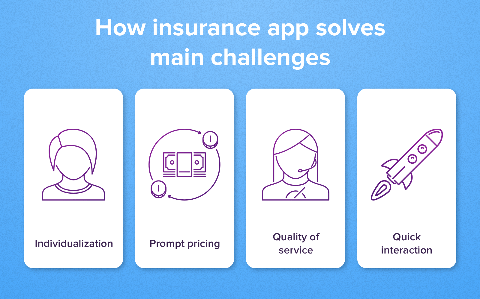 insurance mobile apps ideas