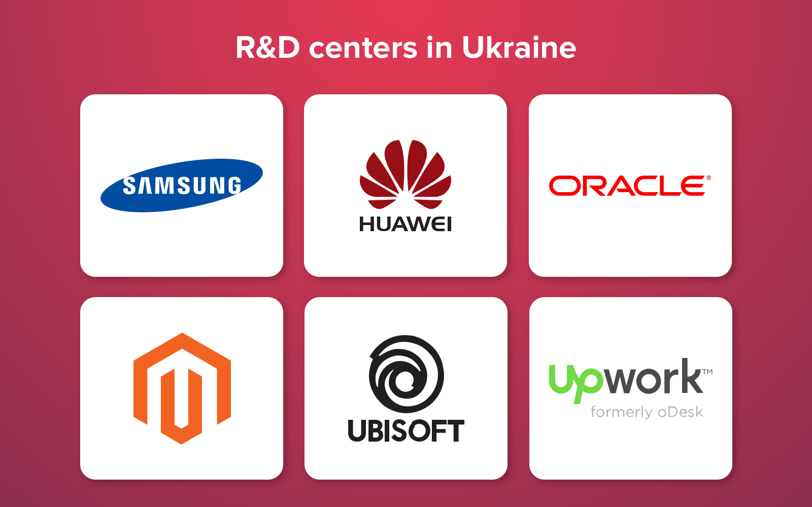World-known companies that opened their R&D centers in Ukraine