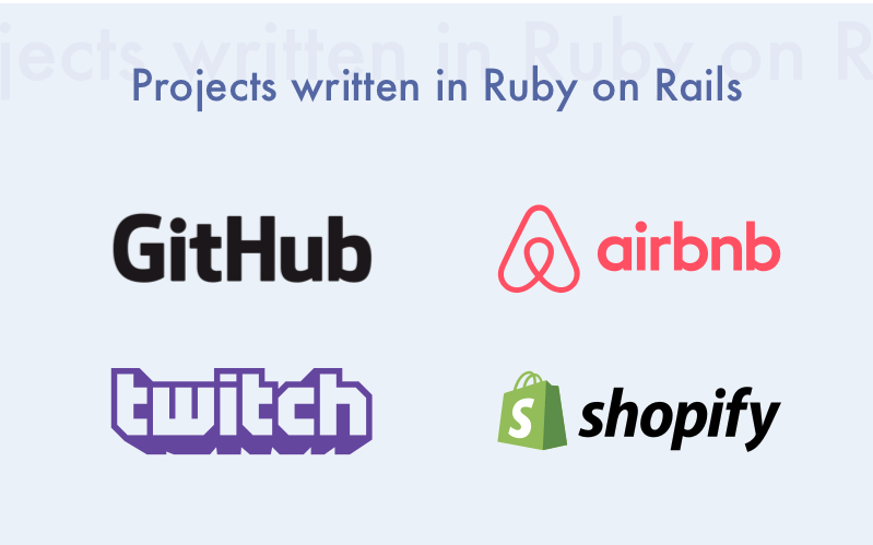 Use of Ruby on Rails in famous projects