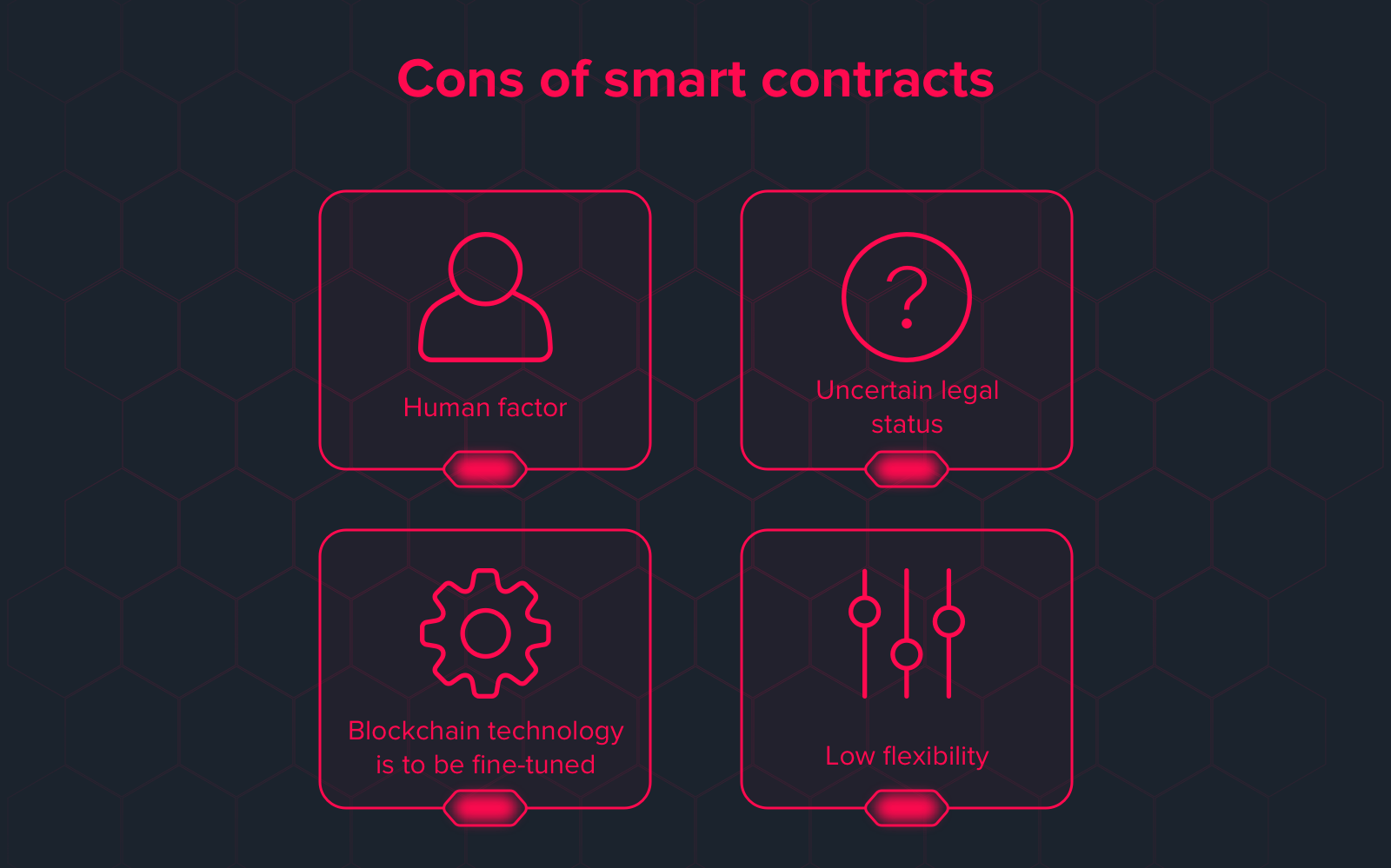 disadvantages of smart contracts