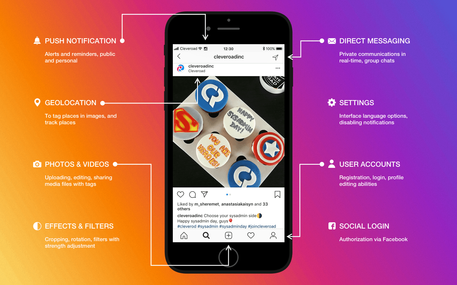 The most essential features to build Instagram clone MVP