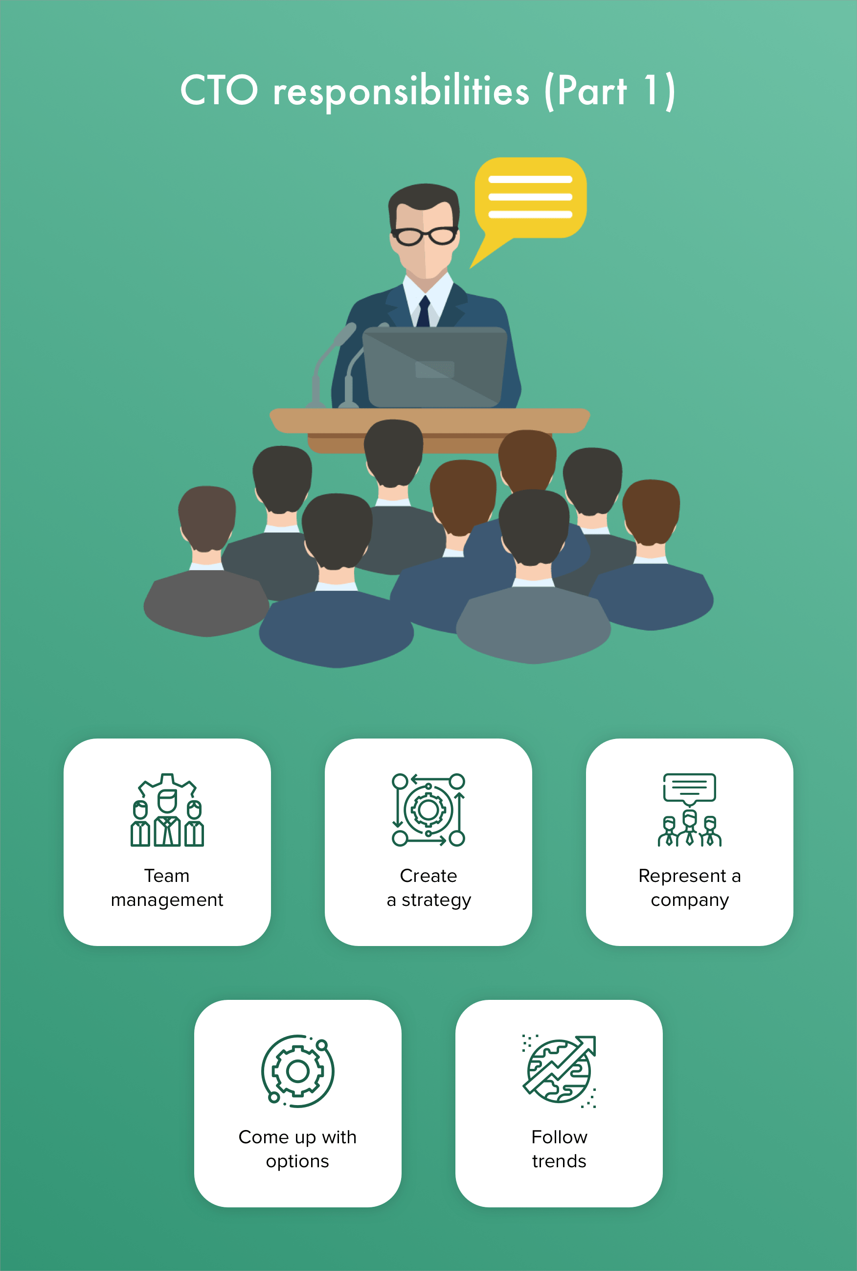 Operational management type of a CTO responsibilities