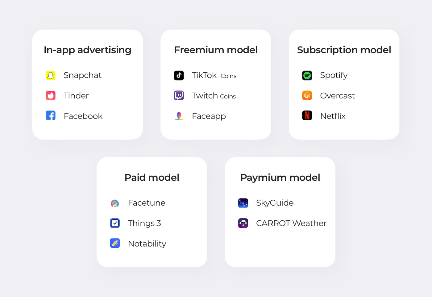 Popular apps and their monetization models