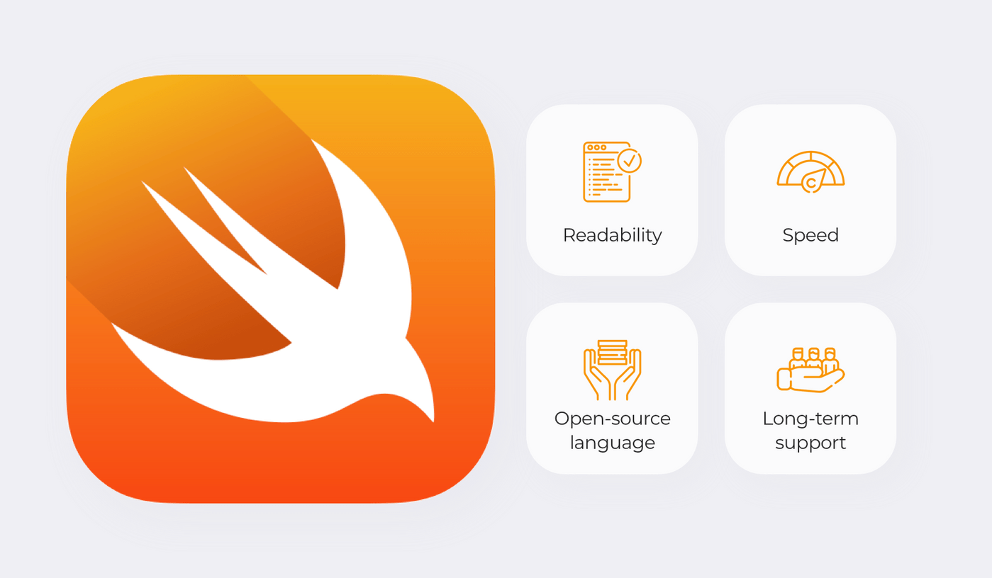 Strengths of Swift programming language
