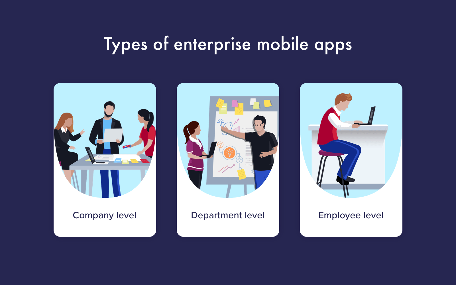 Types of enterprise application software