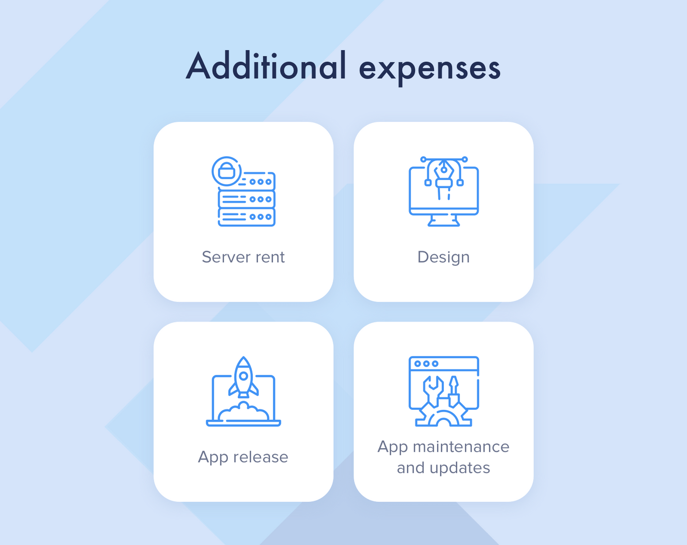 Flutter app development cost: additional expenses