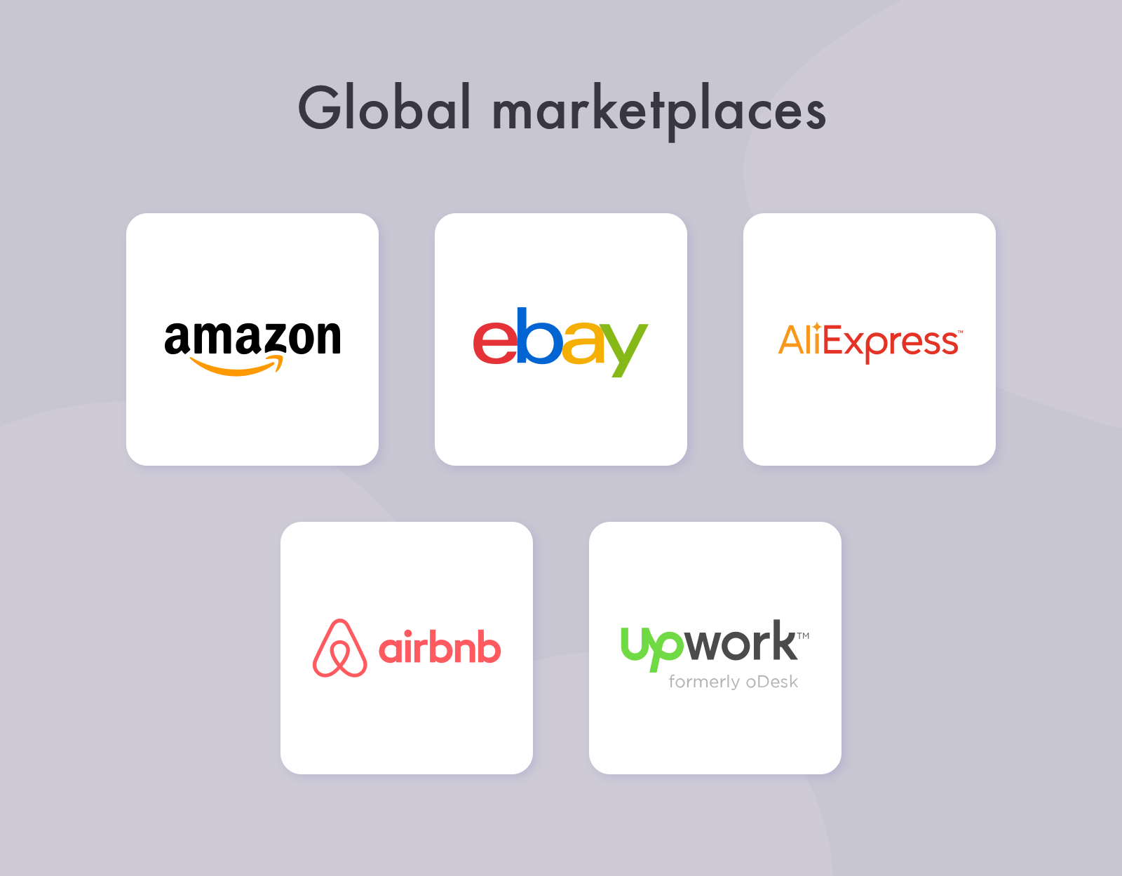 global marketplaces