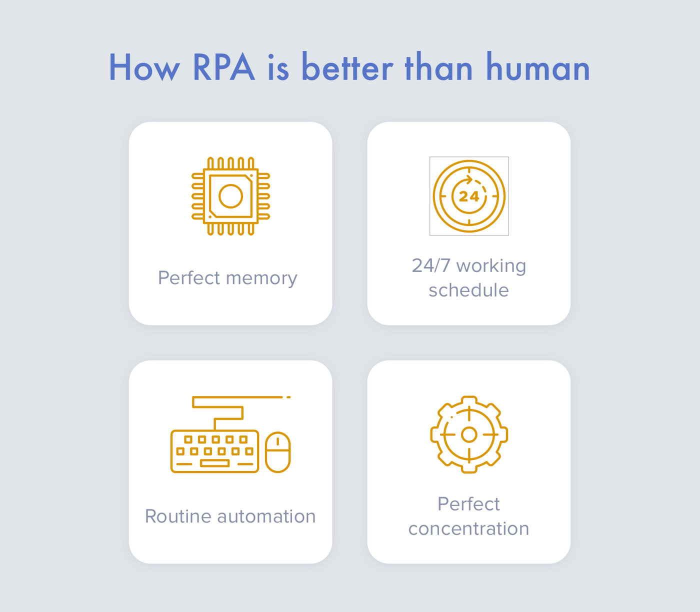 RPA in finance sector vs ordinary employees