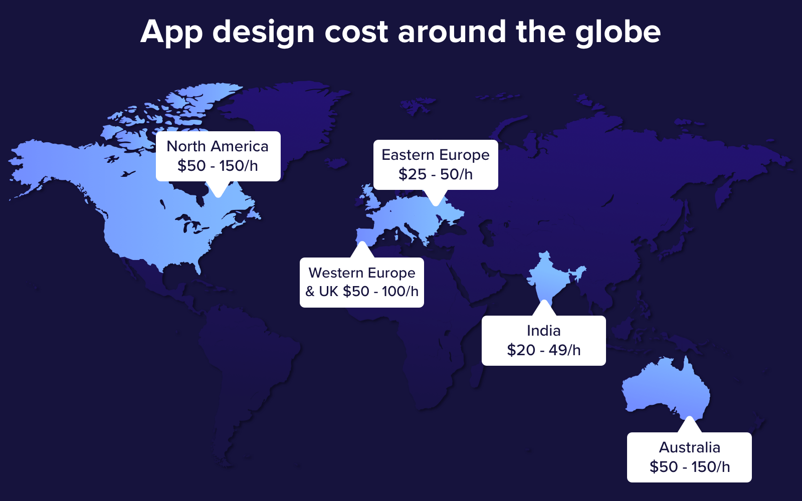 How much does app design cost in different countries