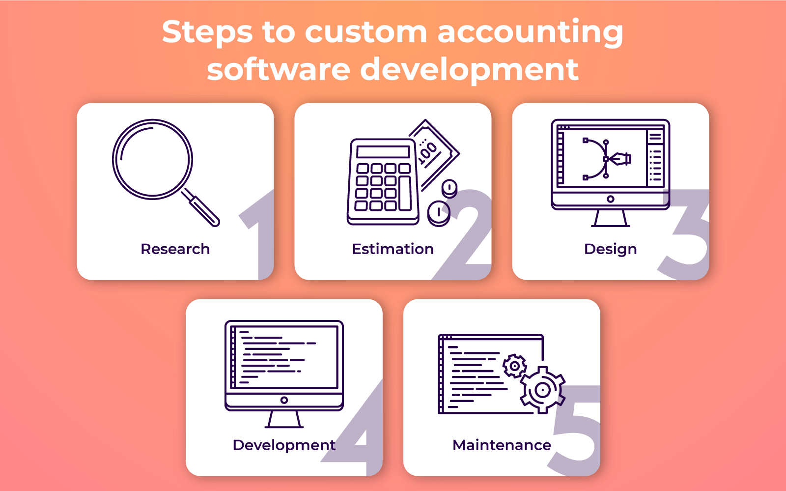 custom accounting software development