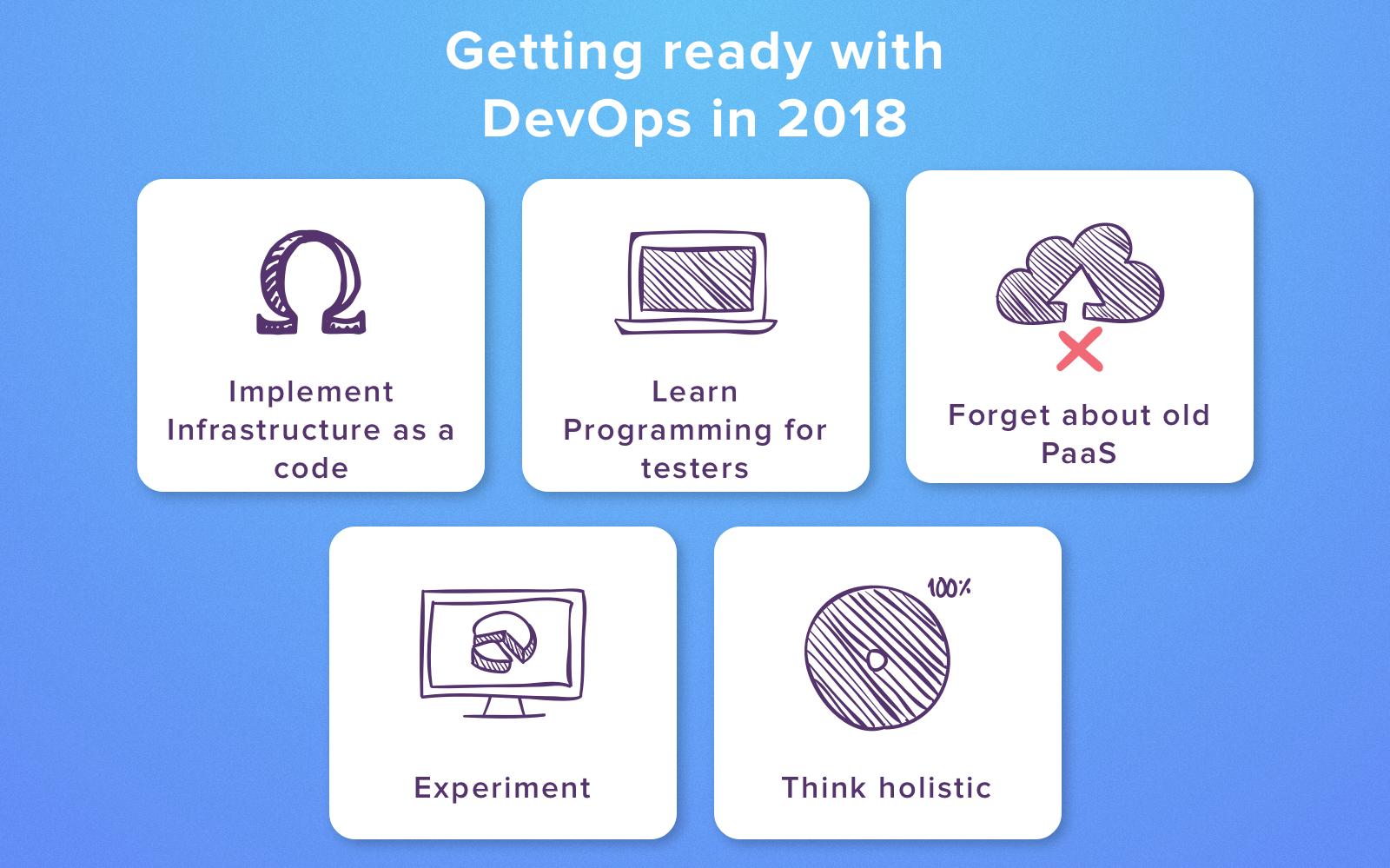 devops trends 2018