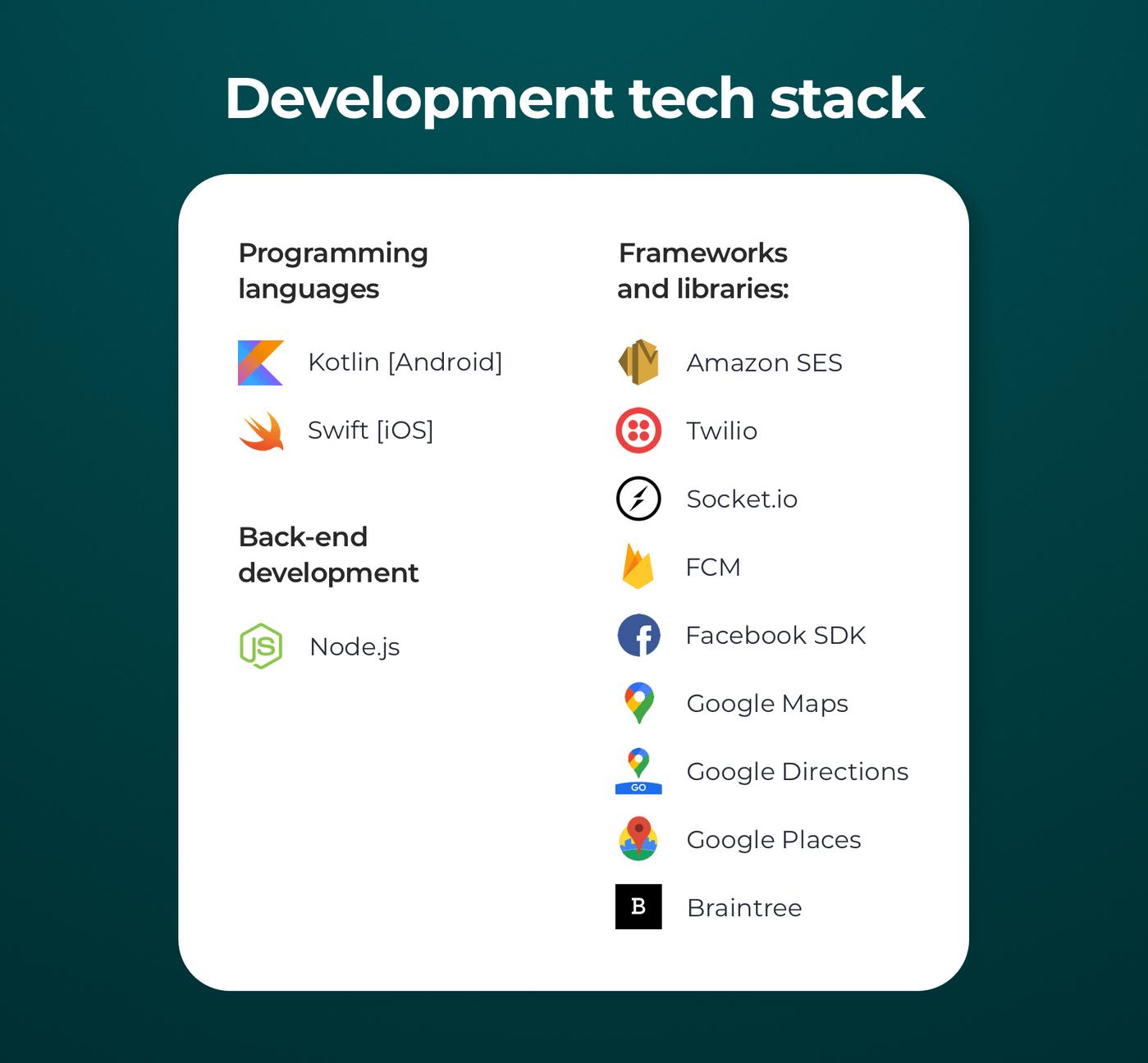Uber Eats-like app technology stack