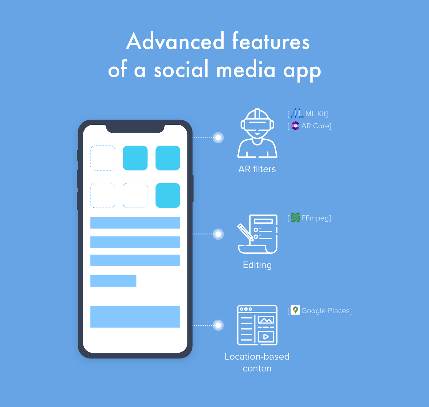 Social medai app development: Advanced features