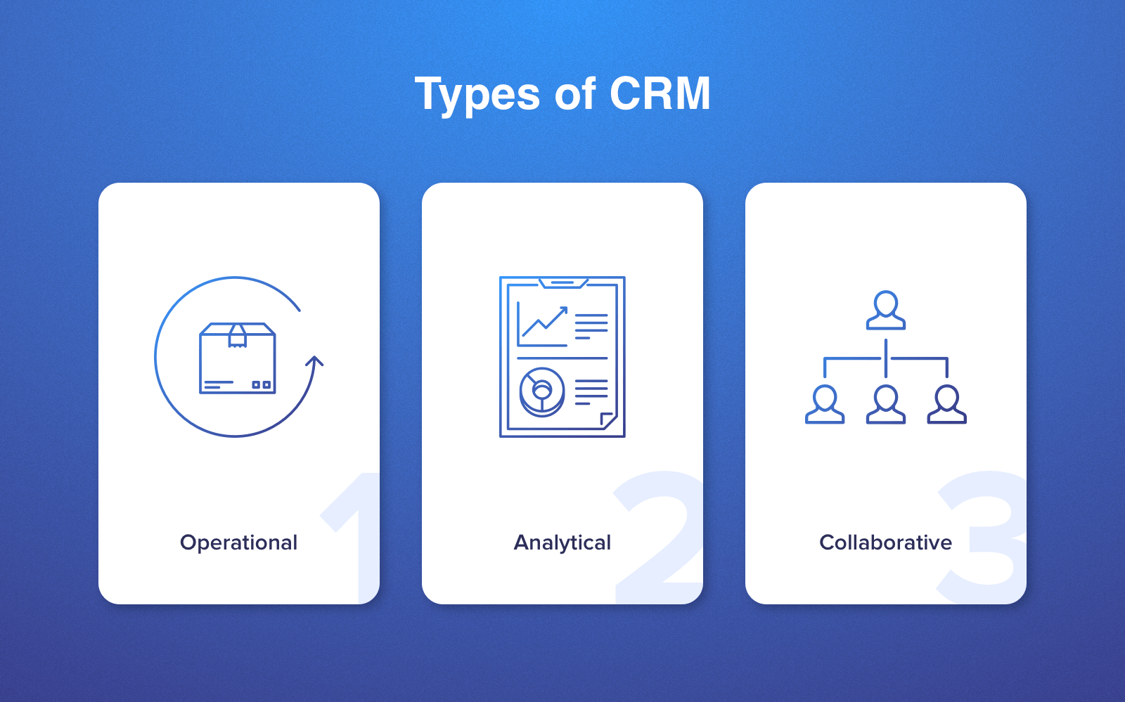 types of crm software and their benefits