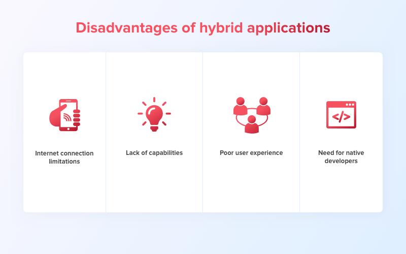Disadvantages Of Hybrid S