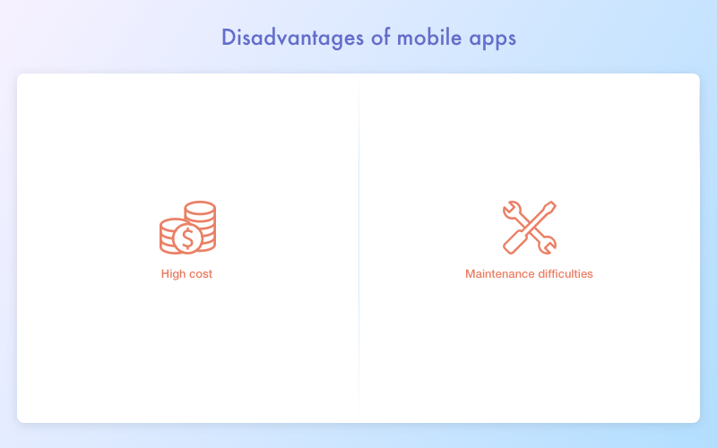 Disadvantages of mobile apps