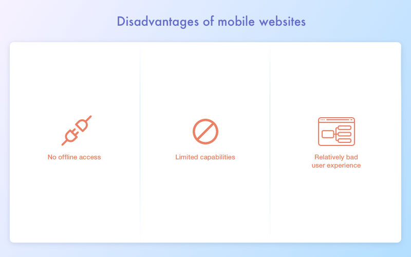 Discover The Pros and Cons of Mobile Apps vs Mobile Websites