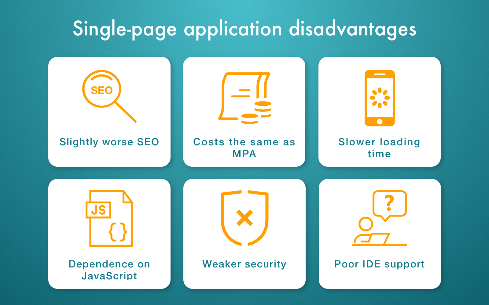 single-page apps cons