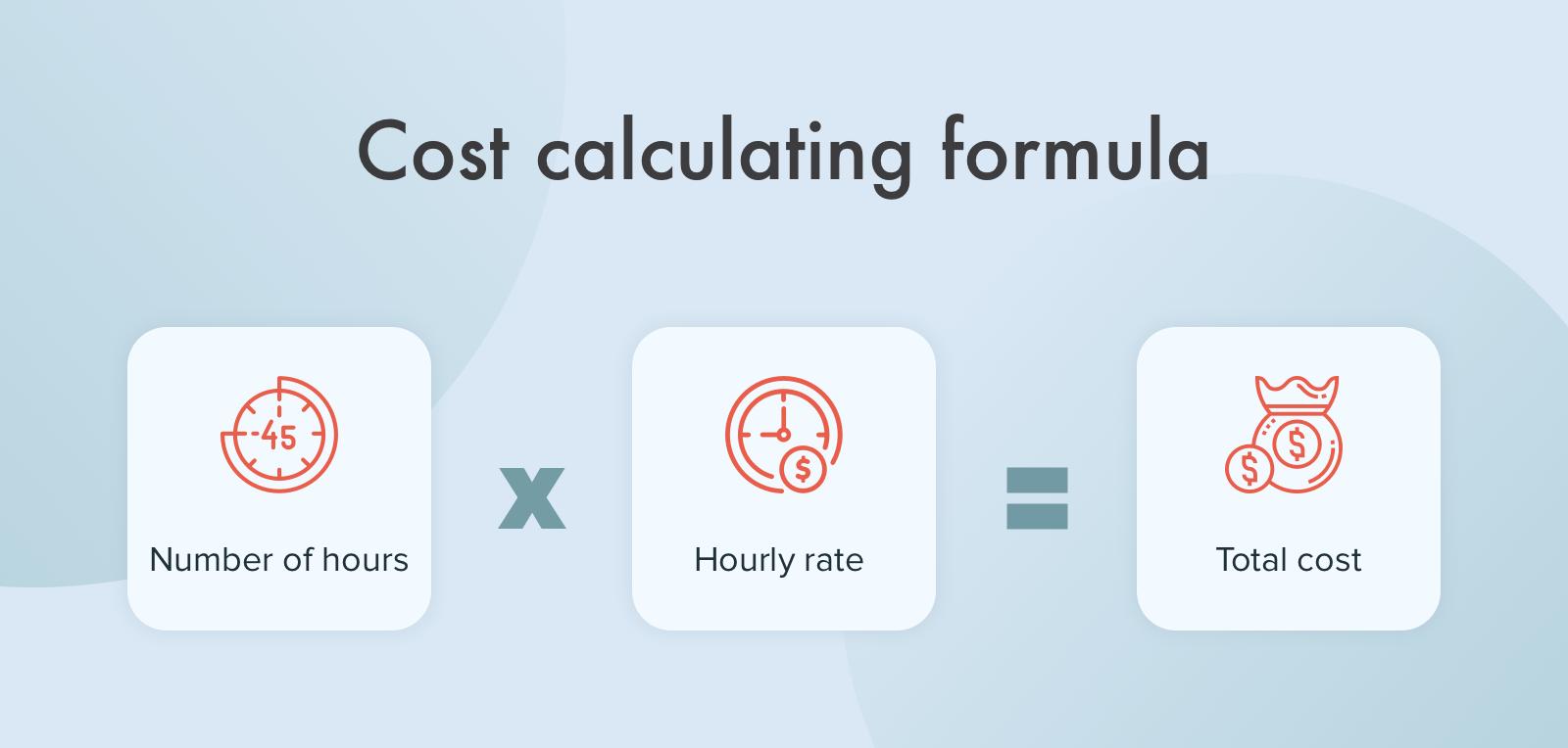 Cost calculating formula
