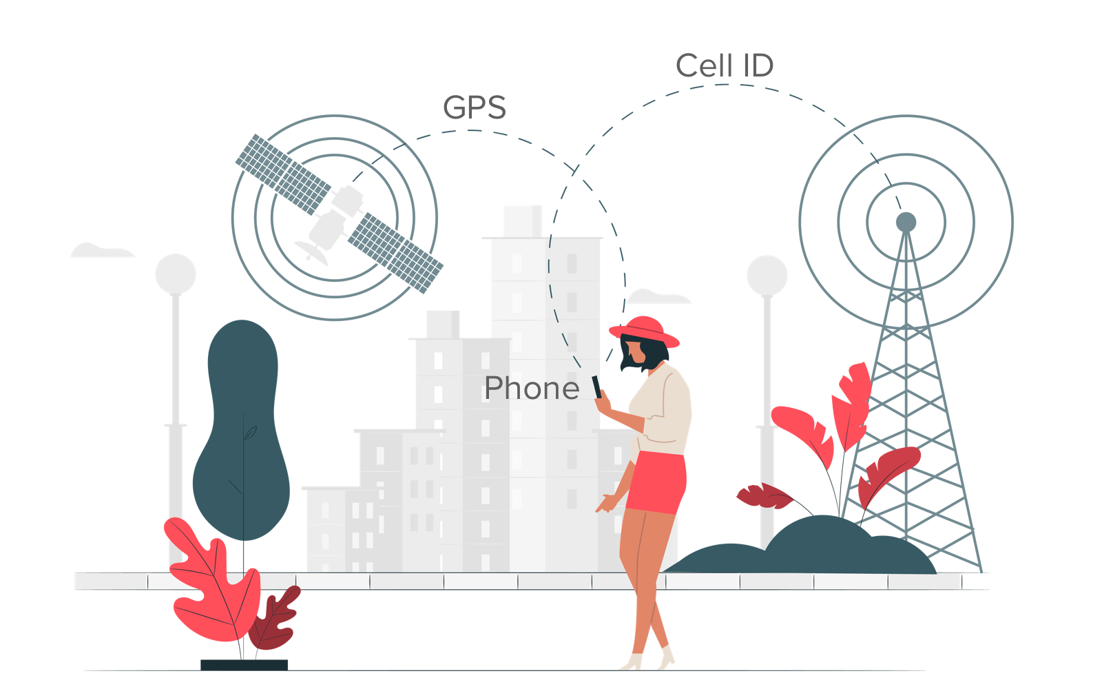 How geolocation works