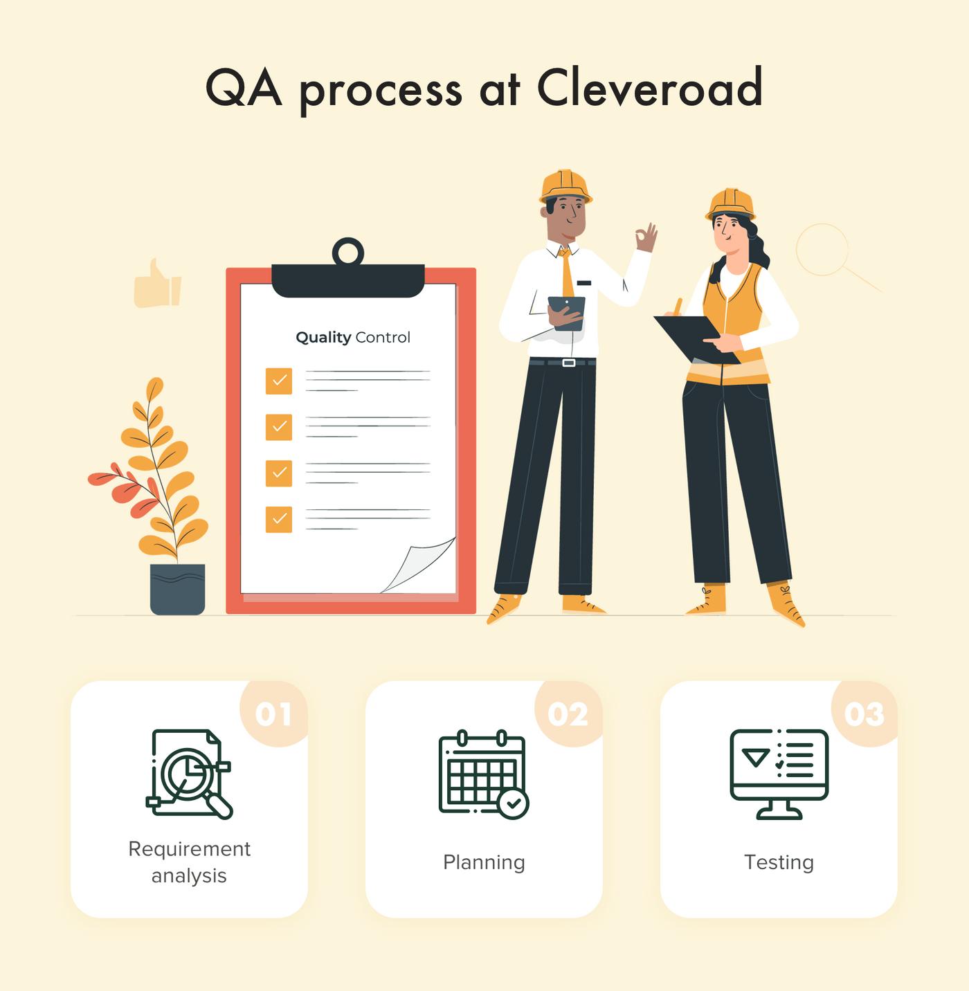 QA process at Cleveroad