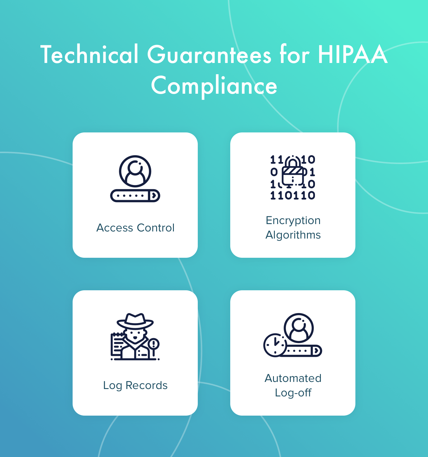 Technical Guarantees for HIPAA Compliance