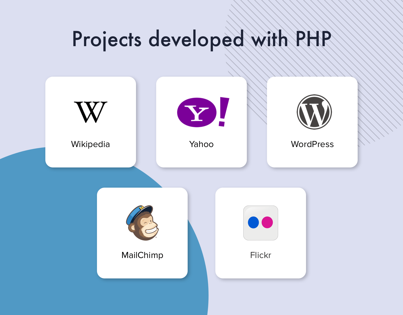 Projects developed with PHP