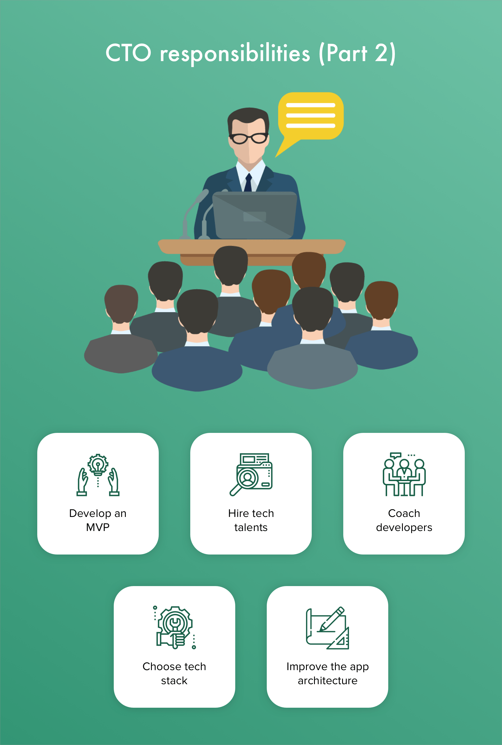 Technical leadership type of a CTO responsibilities
