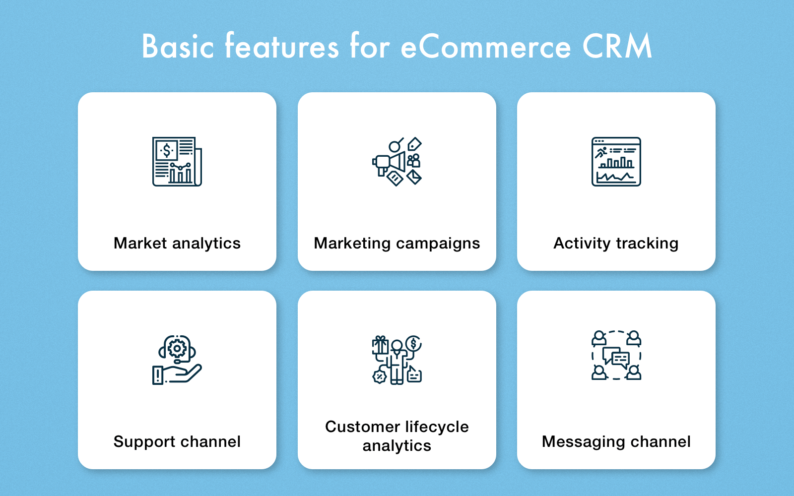 eCommerce CRM MVP features