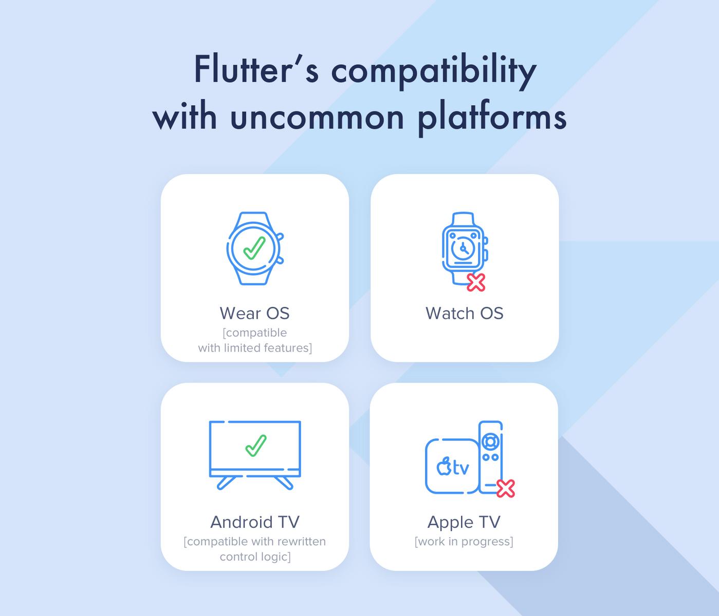 Specific platforms for Flutter app development