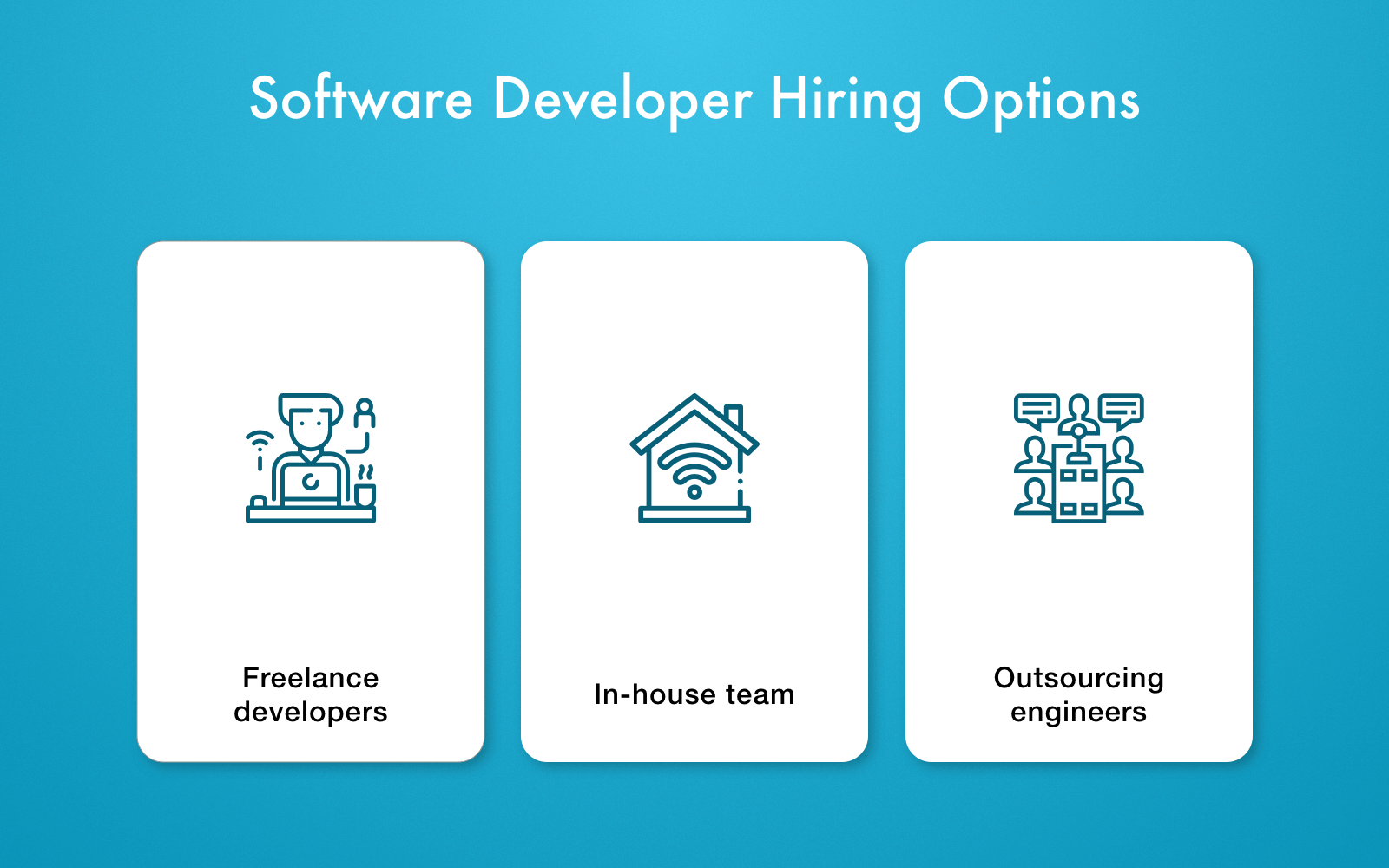 Where to hire software developers?