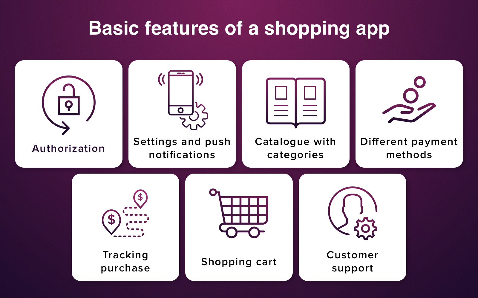 shopping app features