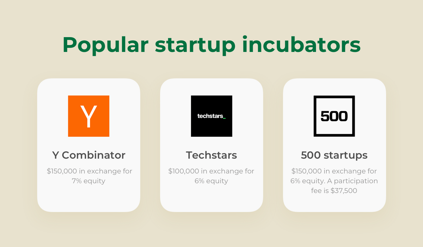 Popular startup accelerators where you can find tech co-founders